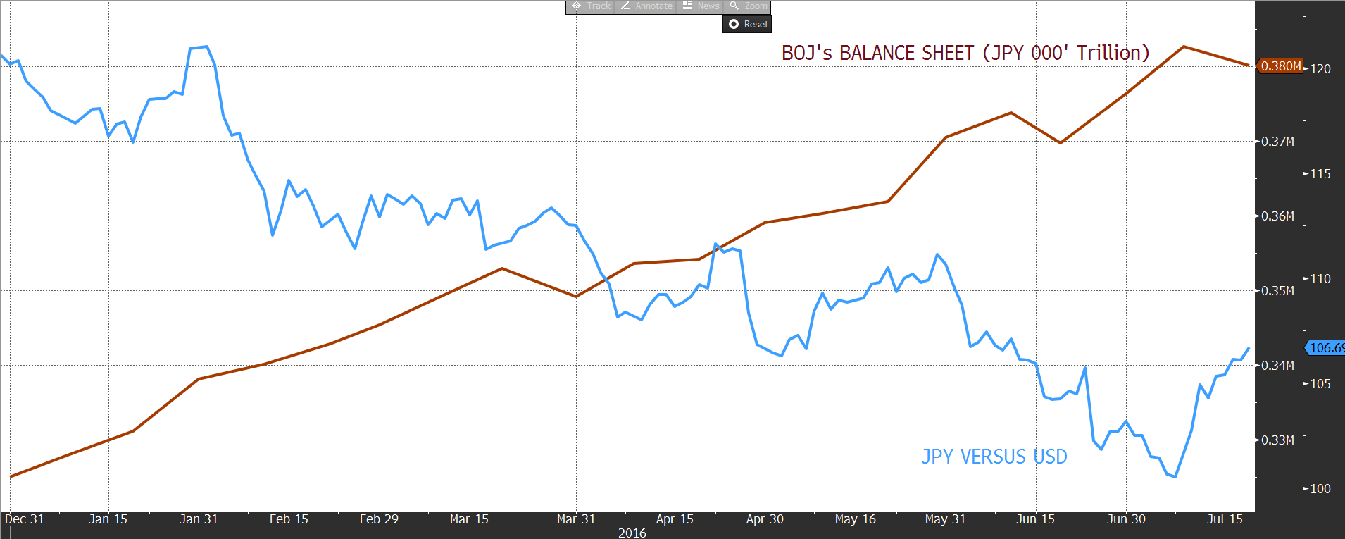 What is it good for_BOJ Balance Sheet_Chart of the month