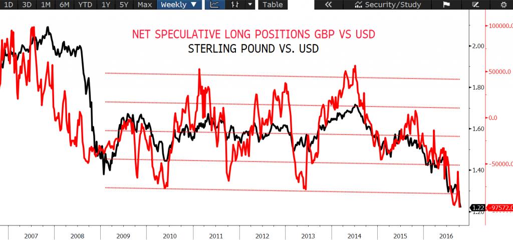 Source: Bloomberg and Notz Stucki.