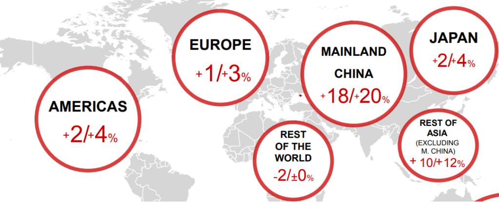 Crescita attesa del mercato del lusso nel 2019: spaccato per area geografica